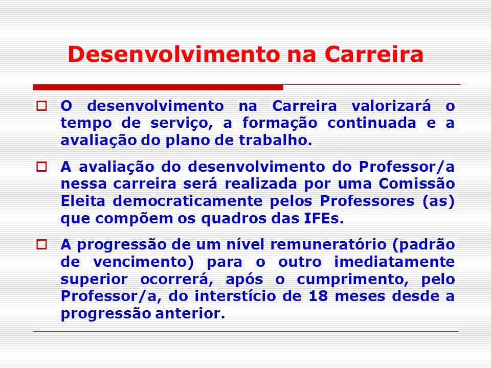 Desenvolvimento na Carreira O desenvolvimento na Carreira valorizará o tempo de serviço, a formação continuada e a avaliação do plano de trabalho. A a