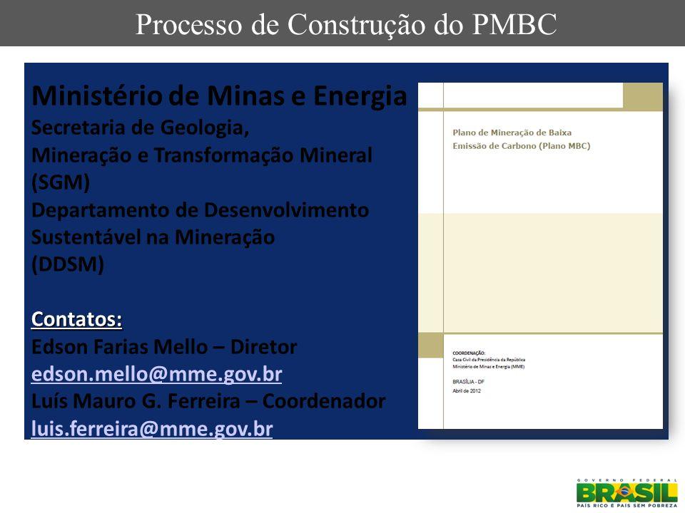 Processo de Construção do PMBC Ministério de Minas e Energia Secretaria de Geologia, Mineração e Transformação Mineral (SGM) Departamento de Desenvolv