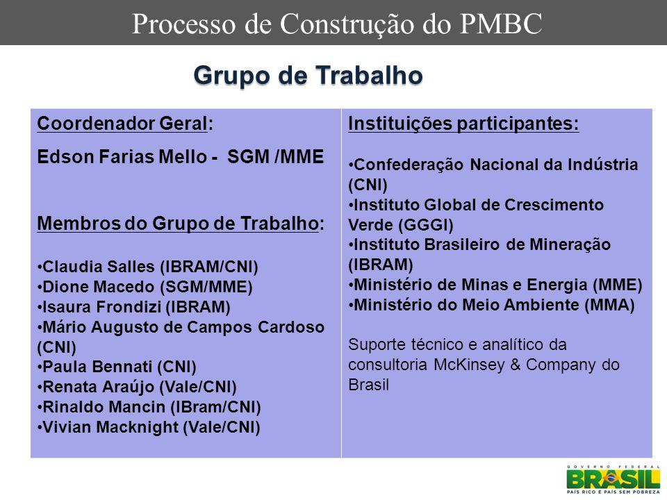 Processo de Construção do PMBC ta Coordenador Geral: Edson Farias Mello - SGM /MME Membros do Grupo de Trabalho: Claudia Salles (IBRAM/CNI) Dione Mace