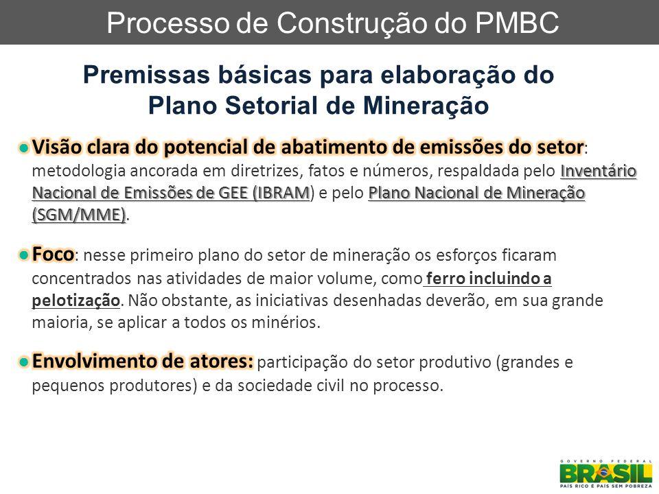Processo de Construção do PMBC Premissas básicas para elaboração do Plano Setorial de Mineração