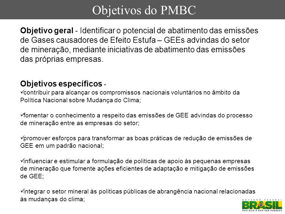 Objetivos do PMBC Objetivo geral - Identificar o potencial de abatimento das emissões de Gases causadores de Efeito Estufa – GEEs advindas do setor de