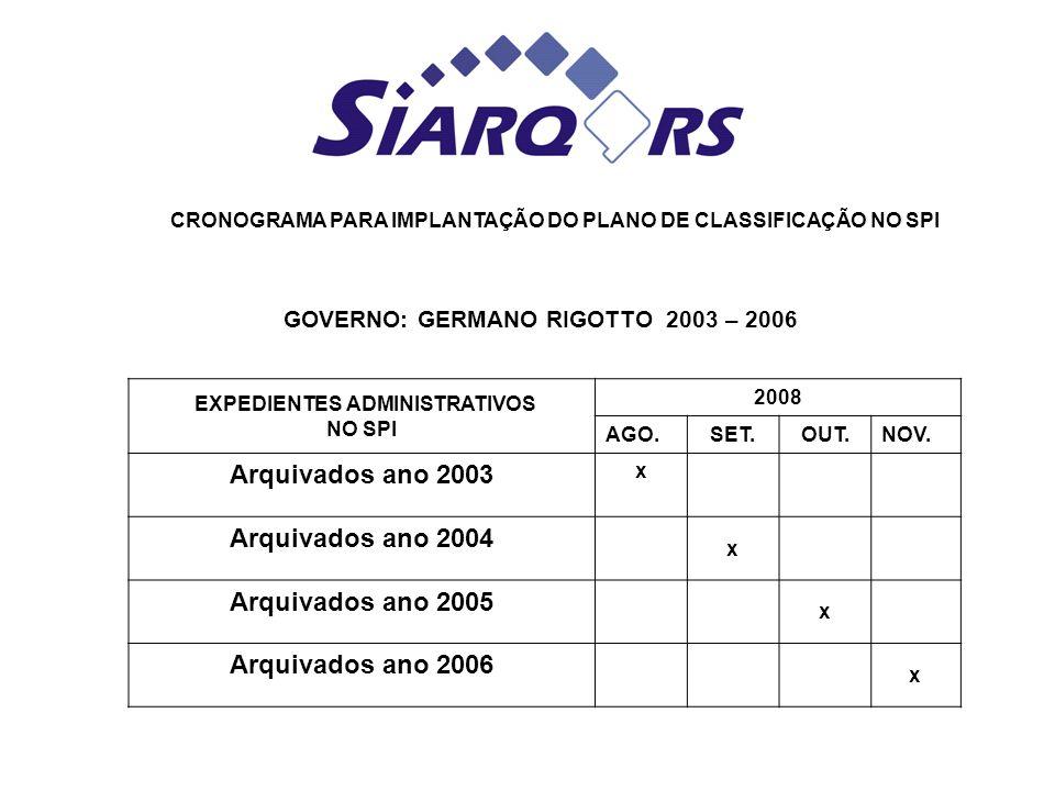 CRONOGRAMA PARA IMPLANTAÇÃO DO PLANO DE CLASSIFICAÇÃO NO SPI EXPEDIENTES ADMINISTRATIVOS NO SPI 2008 AGO.SET.OUT.NOV. Arquivados ano 2003 x Arquivados