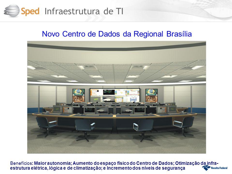 Novo Centro de Dados da Regional Brasília Benefícios: Maior autonomia; Aumento do espaço físico do Centro de Dados; Otimização da infra- estrutura elé