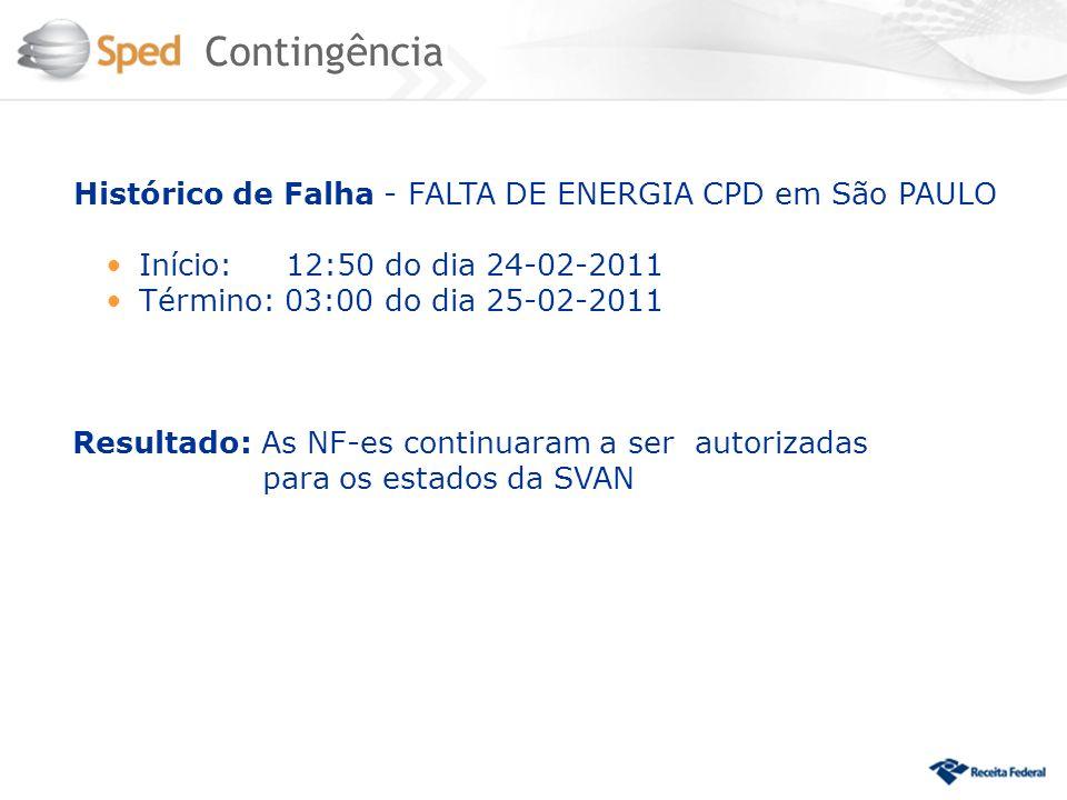Histórico de Falha - FALTA DE ENERGIA CPD em São PAULO Início: 12:50 do dia 24-02-2011 Término: 03:00 do dia 25-02-2011 Resultado: As NF-es continuara