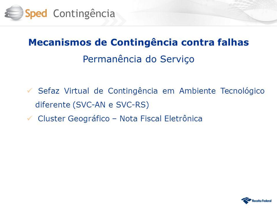 Mecanismos de Contingência contra falhas Permanência do Serviço Sefaz Virtual de Contingência em Ambiente Tecnológico diferente (SVC-AN e SVC-RS) Clus