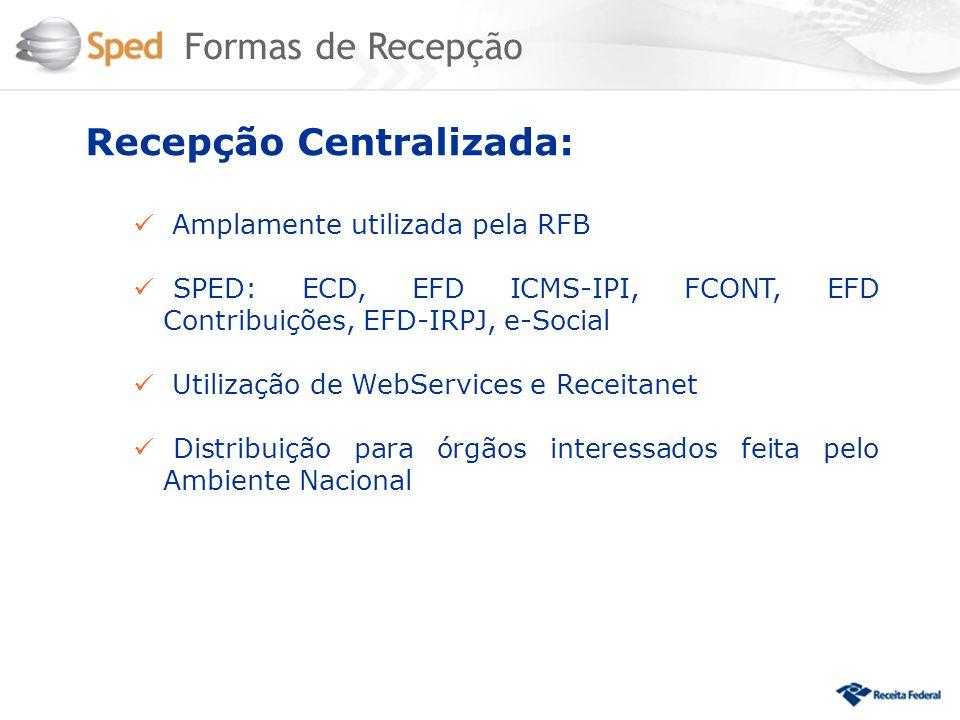 Formas de Recepção Recepção Centralizada: Amplamente utilizada pela RFB SPED: ECD, EFD ICMS-IPI, FCONT, EFD Contribuições, EFD-IRPJ, e-Social Utilizaç