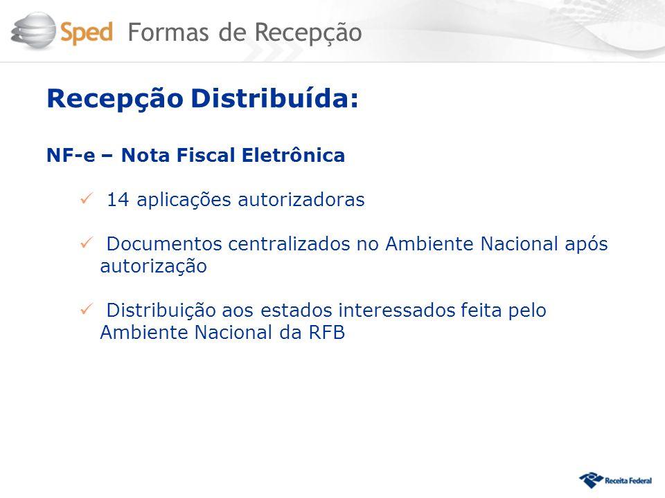 Formas de Recepção Recepção Distribuída: NF-e – Nota Fiscal Eletrônica 14 aplicações autorizadoras Documentos centralizados no Ambiente Nacional após
