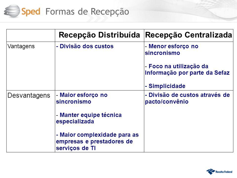 Formas de Recepção Recepção DistribuídaRecepção Centralizada Vantagens- Divisão dos custos- Menor esforço no sincronismo - Foco na utilização da Infor