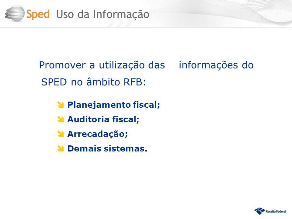 Uso da Informação Promover a utilização das informações do SPED no âmbito RFB: Planejamento fiscal; Auditoria fiscal; Arrecadação; Demais sistemas.