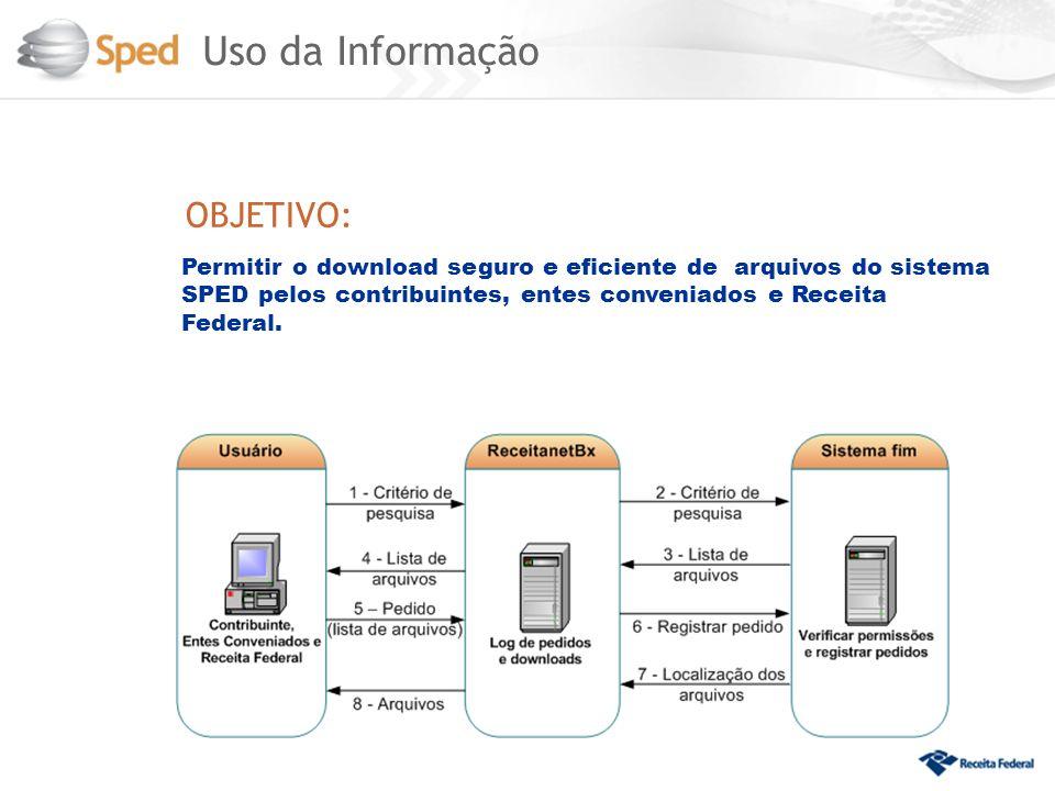 OBJETIVO: Permitir o download seguro e eficiente de arquivos do sistema SPED pelos contribuintes, entes conveniados e Receita Federal. Uso da Informaç