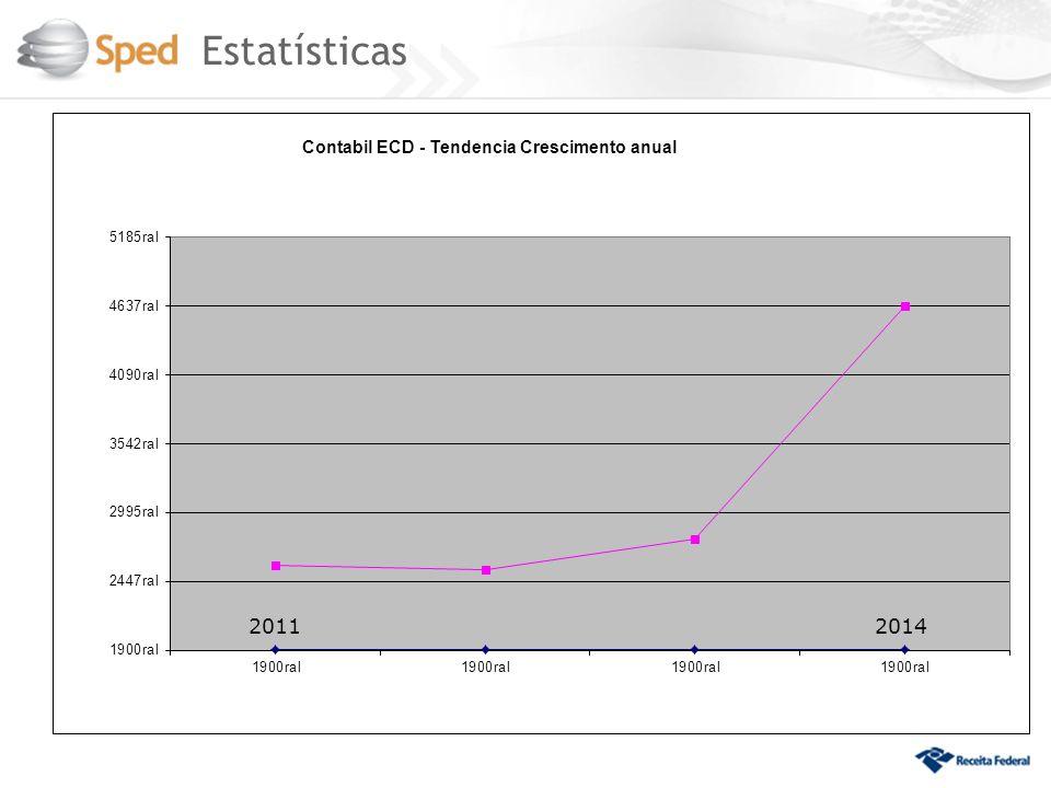 Estatísticas 20112014
