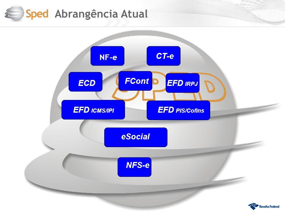 NF-e EFD PIS/Cofins eSocial NFS-e Abrangência Atual CT-e EFD ICMS/IPI ECDEFD IRPJ FCont