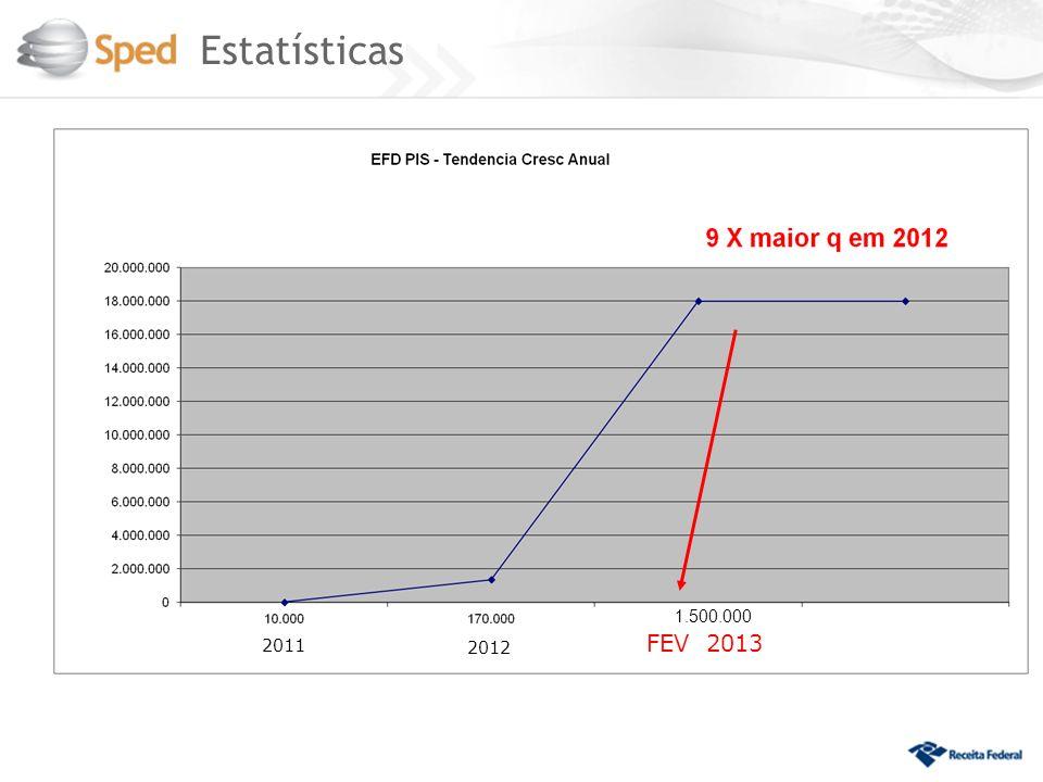 Estatísticas 2012 2011 FEV 2013 1.500.000