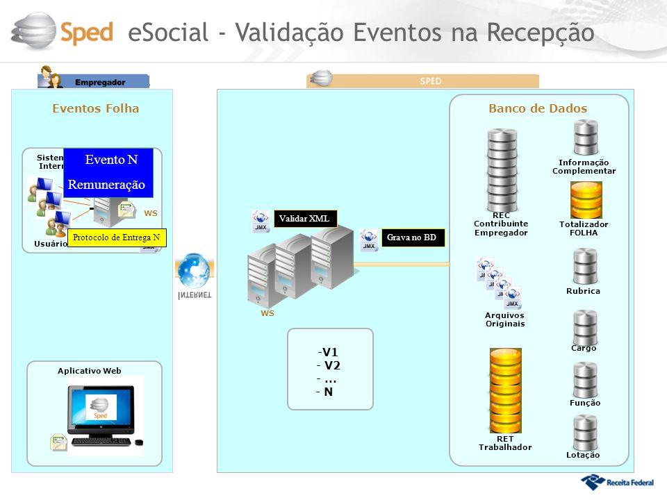 Eventos Folha WS Aplicativo Web Informação Complementar REC Contribuinte Empregador Rubrica Cargo Função Lotação Arquivos Originais RET Trabalhador To