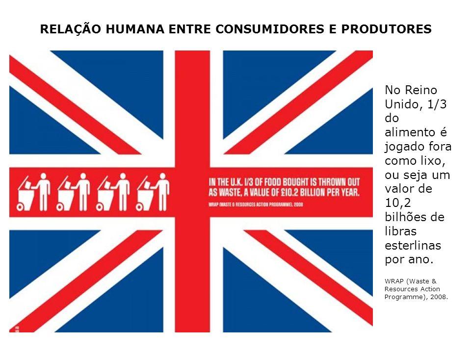 RELAÇÃO HUMANA ENTRE CONSUMIDORES E PRODUTORES No Reino Unido, 1/3 do alimento é jogado fora como lixo, ou seja um valor de 10,2 bilhões de libras est