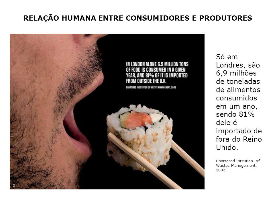 RELAÇÃO HUMANA ENTRE CONSUMIDORES E PRODUTORES Só em Londres, são 6,9 milhões de toneladas de alimentos consumidos em um ano, sendo 81% dele é importa