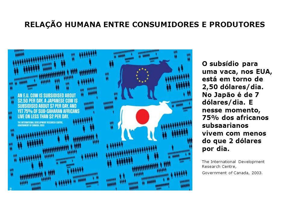 RELAÇÃO HUMANA ENTRE CONSUMIDORES E PRODUTORES O subsídio para uma vaca, nos EUA, está em torno de 2,50 dólares/dia. No Japão é de 7 dólares/dia. E ne