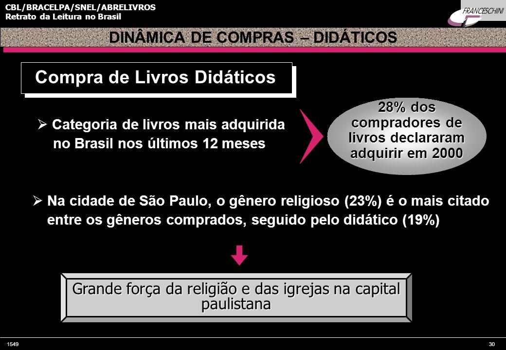 154930 CBL/BRACELPA/SNEL/ABRELIVROS Retrato da Leitura no Brasil Categoria de livros mais adquirida no Brasil nos últimos 12 meses Compra de Livros Di