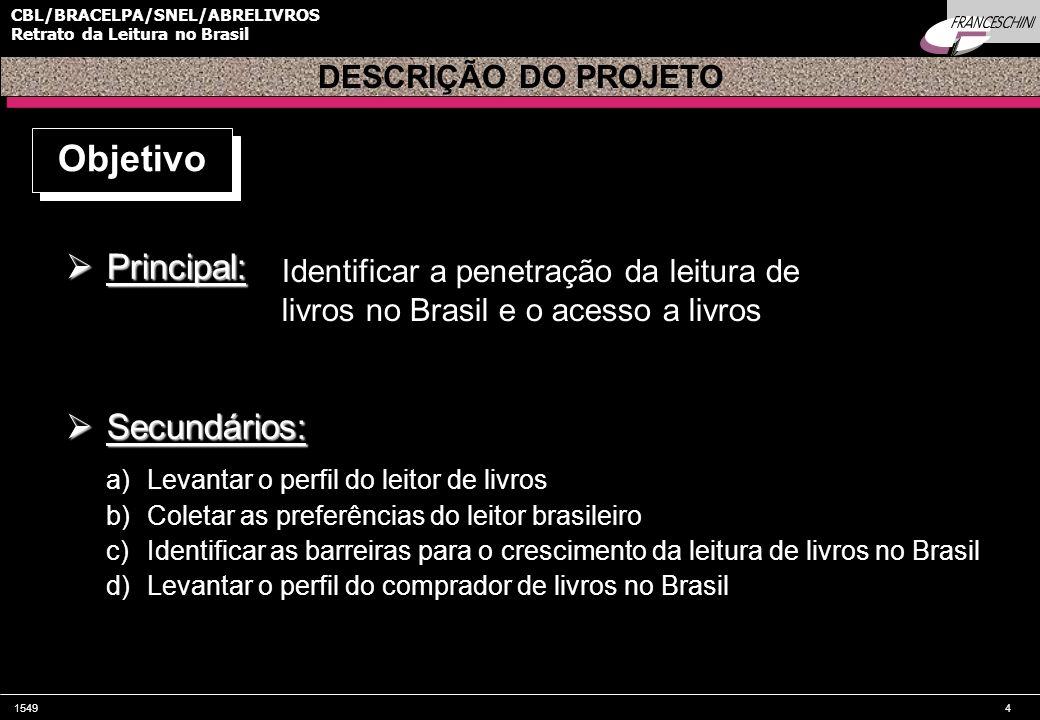 15495 CBL/BRACELPA/SNEL/ABRELIVROS Retrato da Leitura no Brasil DESCRIÇÃO DO PROJETO Metodologia Qualitativa Qualitativa Os dados coletados foram utilizados para a formulação do questionário e para aprimorar áreas de abordagem O nível de significância para os resultados apresentados neste estudo é de 95% Quantitativa Quantitativa Os dados levantados são representativos do universo estudado, com uma margem de erro de 2,9% para os resultados básicos nacionais e de 5% para os resultados da cidade de São Paulo