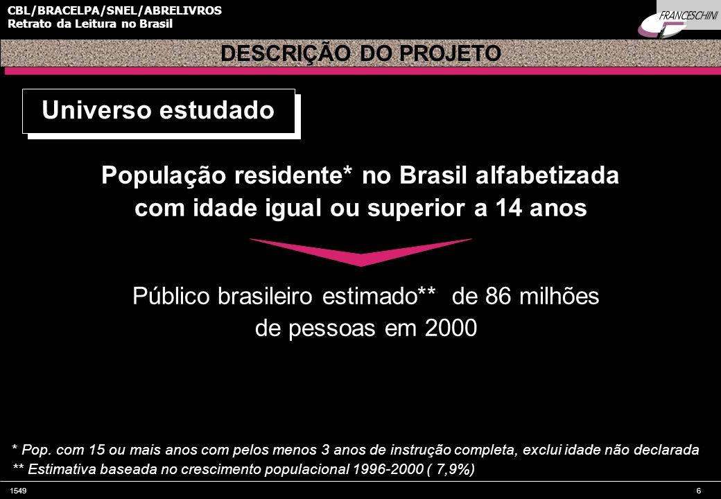 154987 CBL/BRACELPA/SNEL/ABRELIVROS Retrato da Leitura no Brasil População alfabetizada com mais de 14 anos RETRATO DA LEITURA NO BRASIL Compradores de Livros Leitor Corrente 20% 30% Leitor Efetivo nos últimos 3 meses 14% 62% Costumam ler