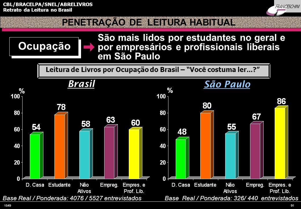 154991 CBL/BRACELPA/SNEL/ABRELIVROS Retrato da Leitura no Brasil São mais lidos por estudantes no geral e por empresários e profissionais liberais em