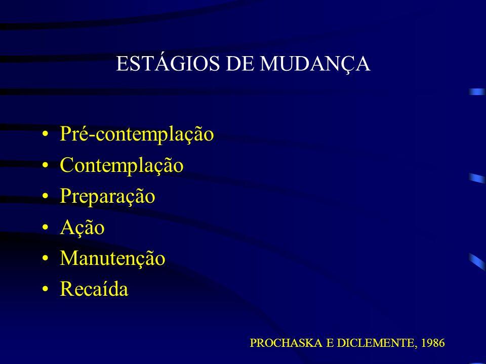ESTÁGIOS DE MUDANÇA Pré-contemplação Contemplação Preparação Ação Manutenção Recaída PROCHASKA E DICLEMENTE, 1986