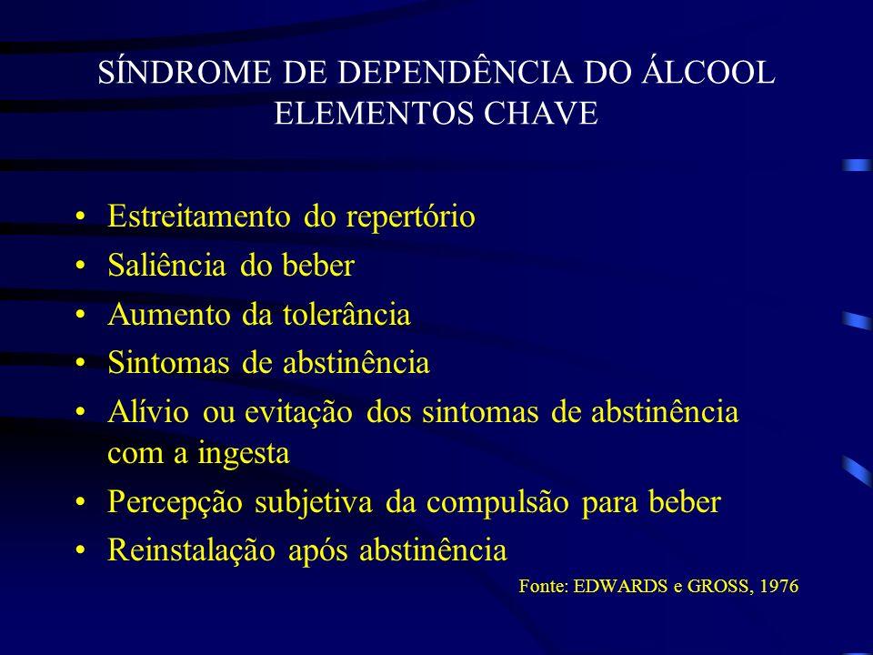 SÍNDROME DE DEPENDÊNCIA DO ÁLCOOL ELEMENTOS CHAVE Estreitamento do repertório Saliência do beber Aumento da tolerância Sintomas de abstinência Alívio