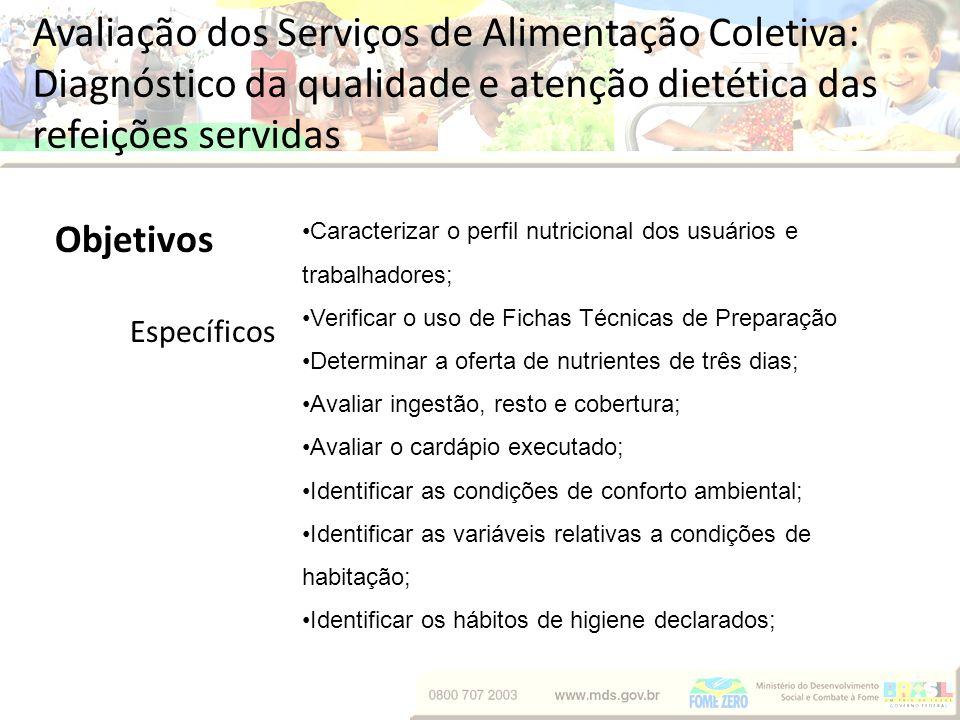 Avaliação dos Serviços de Alimentação Coletiva: Diagnóstico da qualidade e atenção dietética das refeições servidas Objetivos Específicos Caracterizar