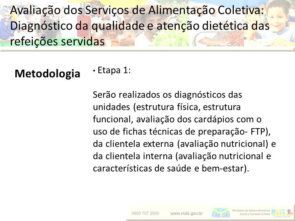 Avaliação dos Serviços de Alimentação Coletiva: Diagnóstico da qualidade e atenção dietética das refeições servidas Metodologia Etapa 1: Serão realiza