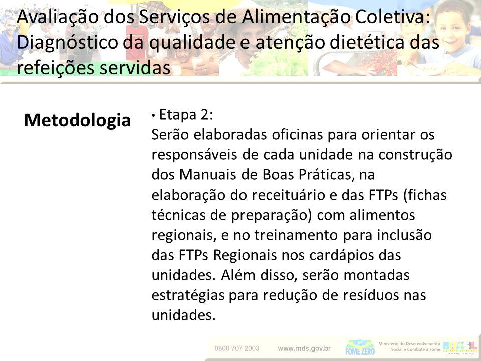 Avaliação dos Serviços de Alimentação Coletiva: Diagnóstico da qualidade e atenção dietética das refeições servidas Metodologia Etapa 2: Serão elabora