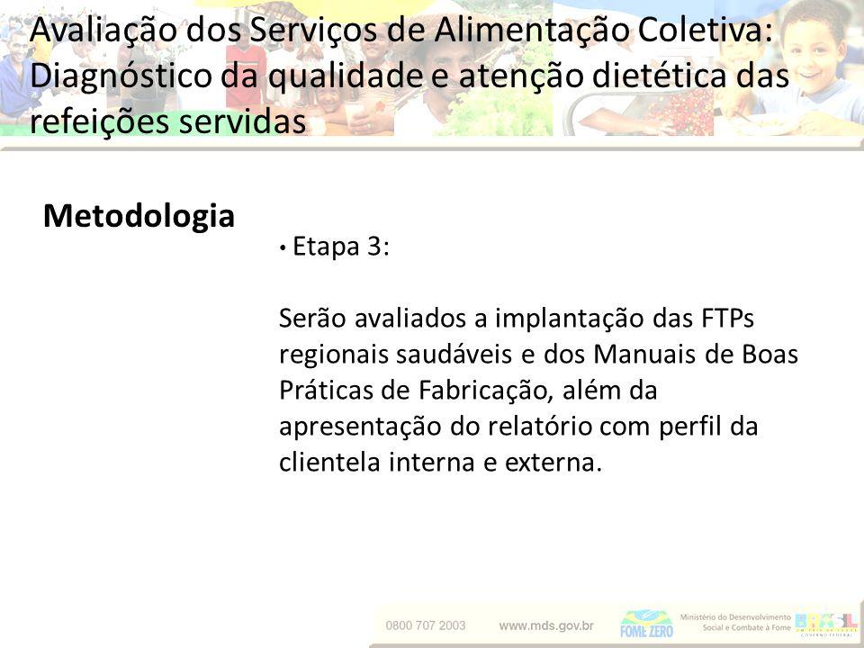 Avaliação dos Serviços de Alimentação Coletiva: Diagnóstico da qualidade e atenção dietética das refeições servidas Metodologia Etapa 3: Serão avaliad