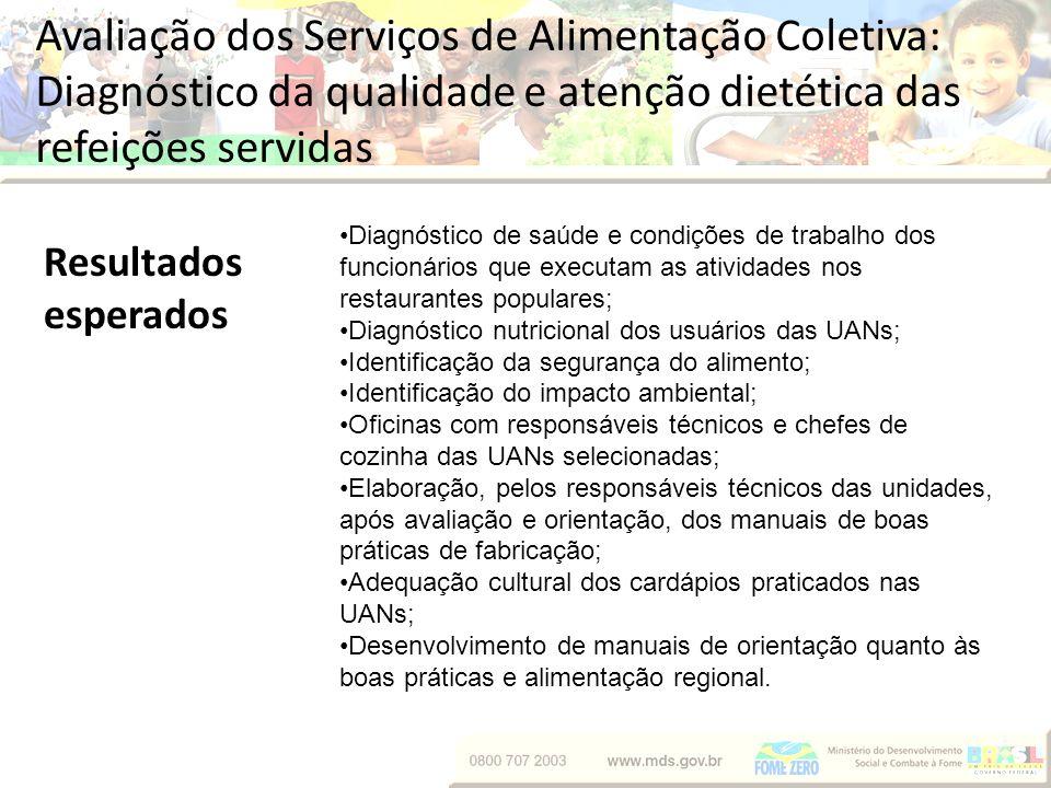 Avaliação dos Serviços de Alimentação Coletiva: Diagnóstico da qualidade e atenção dietética das refeições servidas Resultados esperados Diagnóstico d