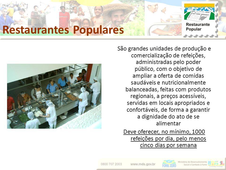 Restaurantes Populares São grandes unidades de produção e comercialização de refeições, administradas pelo poder público, com o objetivo de ampliar a