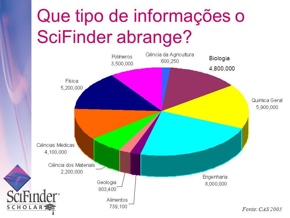 Bases de dados SciFinder possibilita acesso a 6 bases de dados : –CAPLUS (CA) –MEDLINE (Saúde) –REGISTRY (Subst.