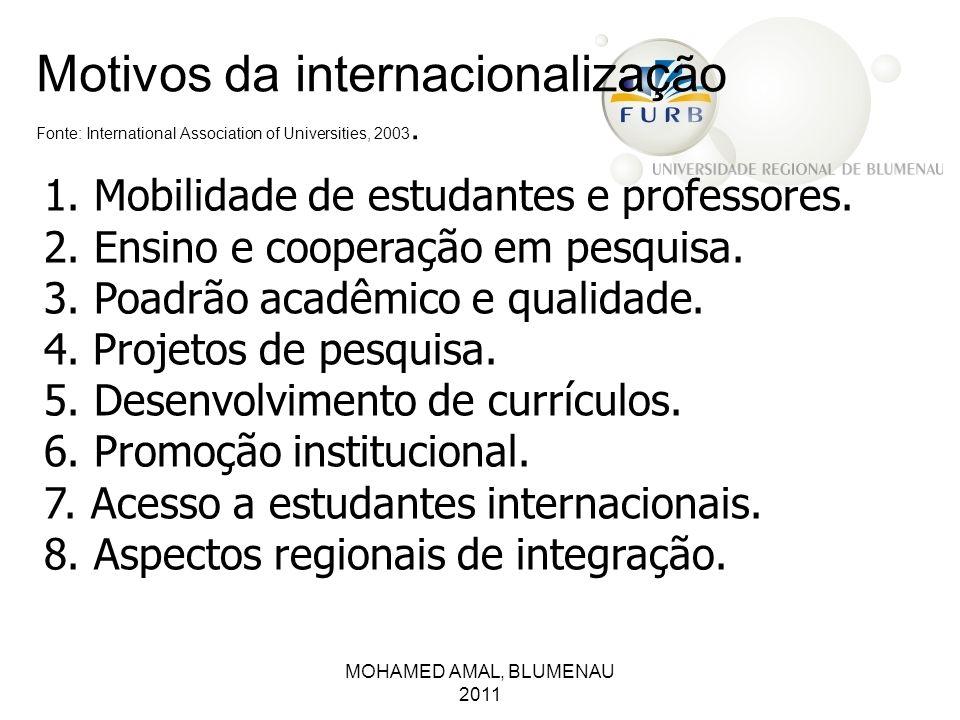 Motivos da internacionalização Fonte: International Association of Universities, 2003. 1. Mobilidade de estudantes e professores. 2. Ensino e cooperaç