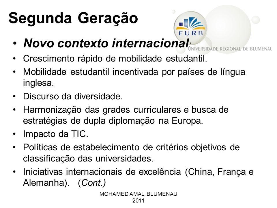 MOHAMED AMAL, BLUMENAU 2011 Consciência crescente pela importância dos aspectos internacionais na educação.