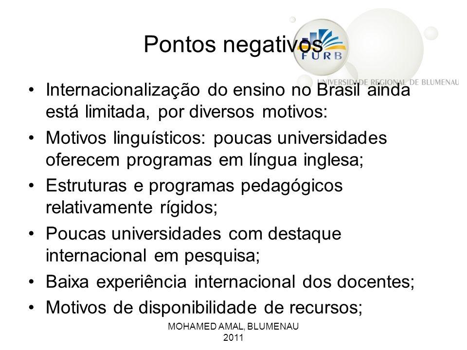 Pontos negativos Internacionalização do ensino no Brasil ainda está limitada, por diversos motivos: Motivos linguísticos: poucas universidades oferece
