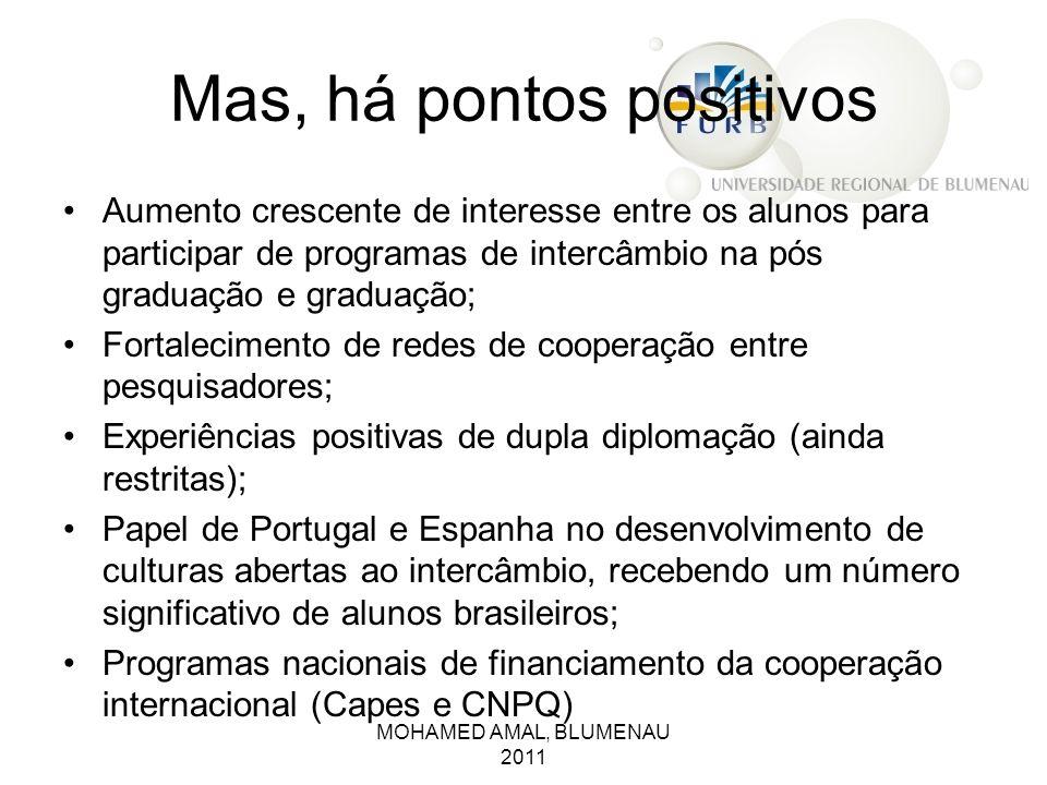 Ainda Brasil no mundo.
