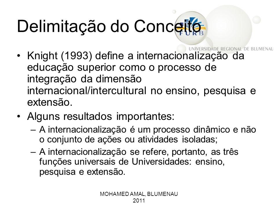 Delimitação do Conceito Knight (1993) define a internacionalização da educação superior como o processo de integração da dimensão internacional/interc