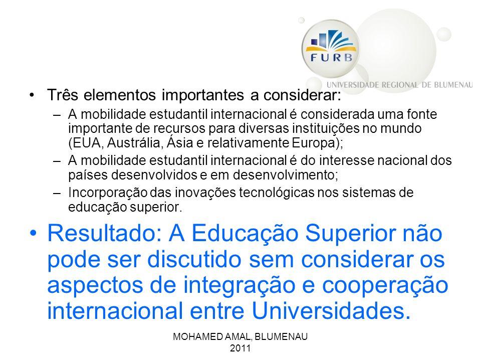 MOHAMED AMAL, BLUMENAU 2011 Três elementos importantes a considerar: –A mobilidade estudantil internacional é considerada uma fonte importante de recu
