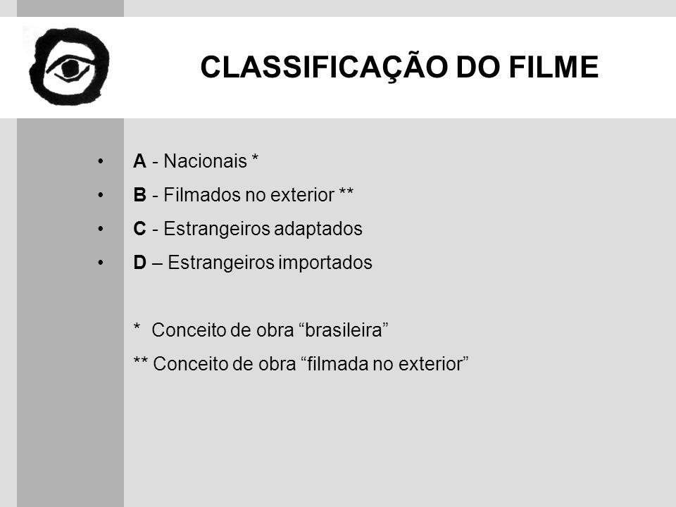 SEGMENTAÇÃO DE MERCADO A - Todas as mídias (pacote) B - TV aberta C - TV por assinatura D - Cinema E - Vídeo doméstico (home vídeo, CD-ROM, DVD, etc.) F - Outras mídias (internet, telão, etc.)
