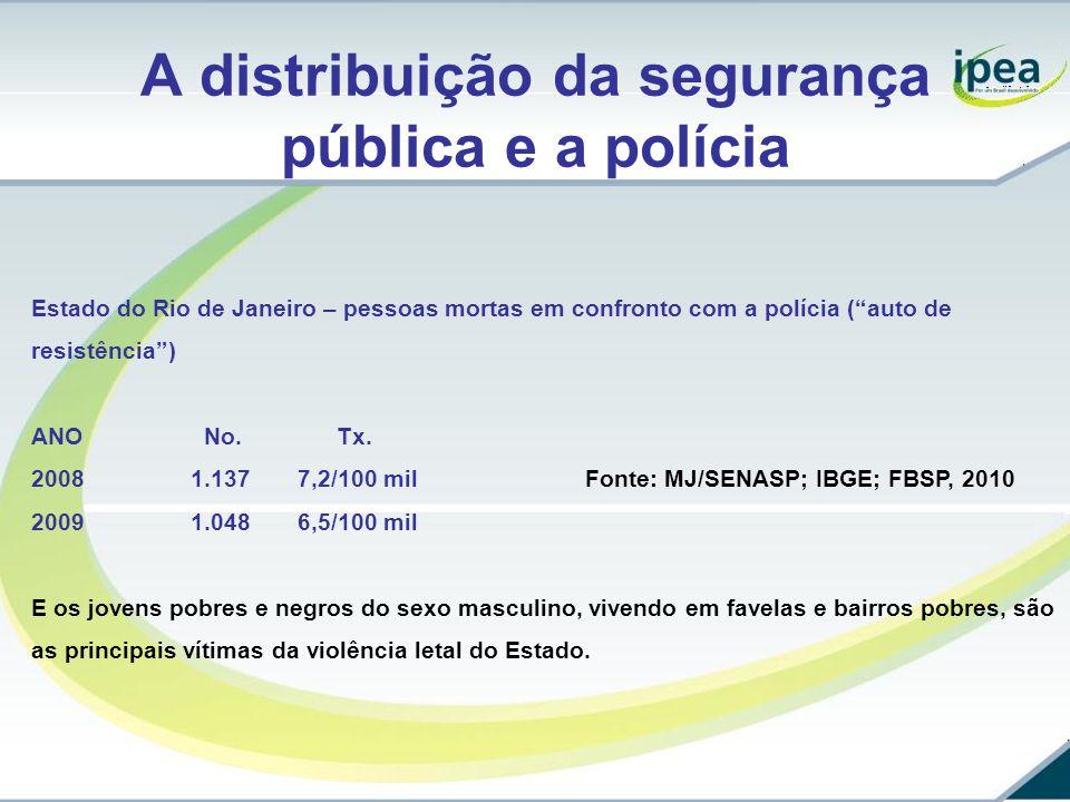 A distribuição da segurança pública e a polícia Estado do Rio de Janeiro – pessoas mortas em confronto com a polícia (auto de resistência) ANO No. Tx.