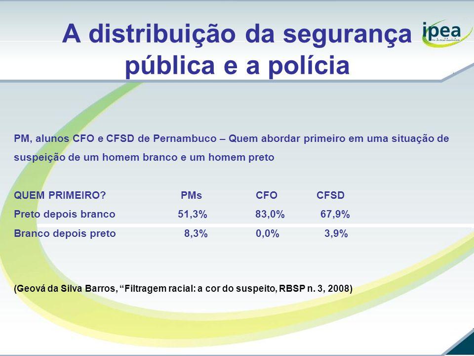 A distribuição da segurança pública e a polícia PM, alunos CFO e CFSD de Pernambuco – Quem abordar primeiro em uma situação de suspeição de um homem b
