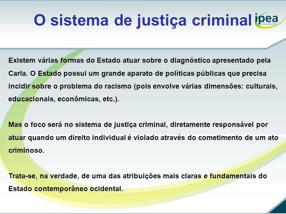 O sistema de justiça criminal Existem várias formas do Estado atuar sobre o diagnóstico apresentado pela Carla. O Estado possui um grande aparato de p