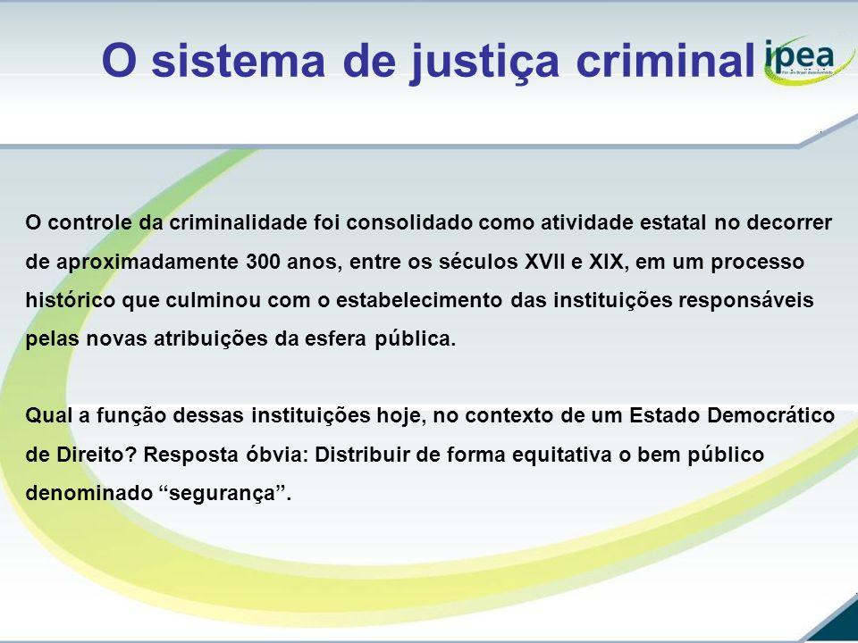 O sistema de justiça criminal O controle da criminalidade foi consolidado como atividade estatal no decorrer de aproximadamente 300 anos, entre os séc