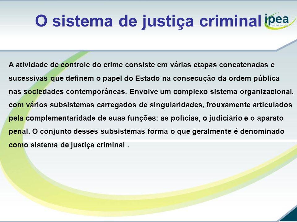O sistema de justiça criminal A atividade de controle do crime consiste em várias etapas concatenadas e sucessivas que definem o papel do Estado na co