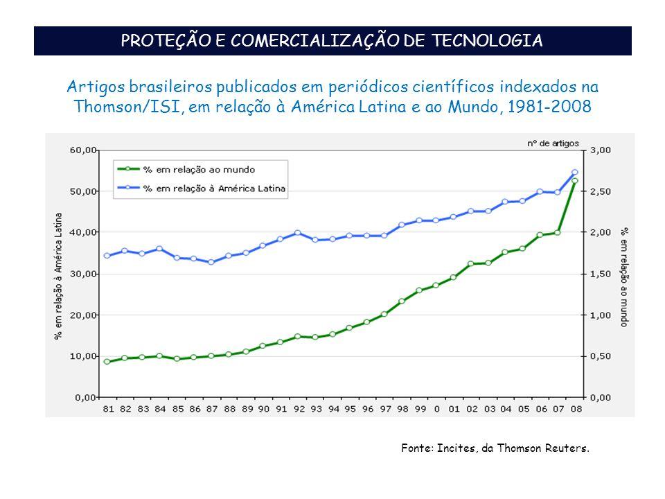 Artigos brasileiros publicados em periódicos científicos indexados na Thomson/ISI, em relação à América Latina e ao Mundo, 1981-2008 Fonte: Incites, d