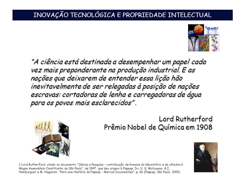 INOVAÇÃO TECNOLÓGICA E PROPRIEDADE INTELECTUAL Fonte: Jungmann, Diana de Mello.