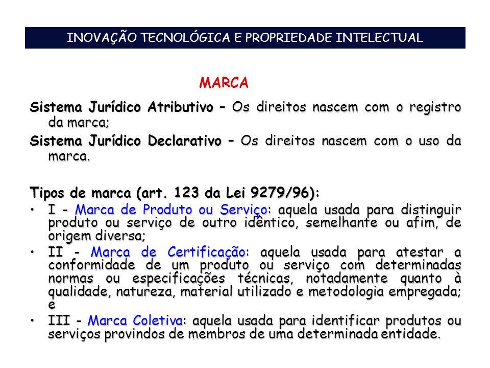 INOVAÇÃO TECNOLÓGICA E PROPRIEDADE INTELECTUAL MARCA Sistema Jurídico Atributivo – Os direitos nascem com o registro da marca; Sistema Jurídico Declar