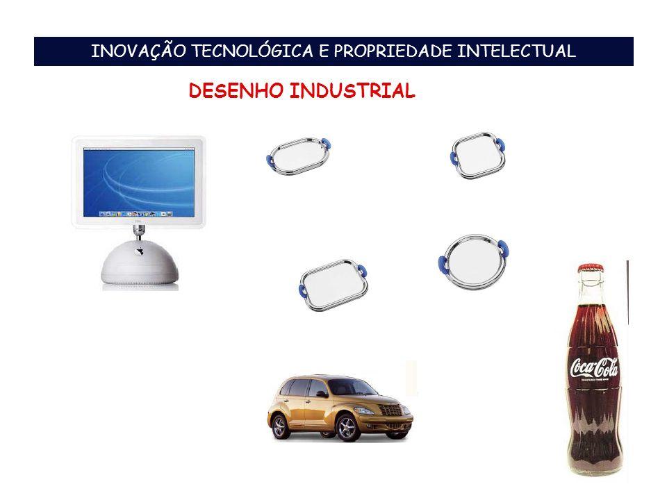 INOVAÇÃO TECNOLÓGICA E PROPRIEDADE INTELECTUAL DESENHO INDUSTRIAL